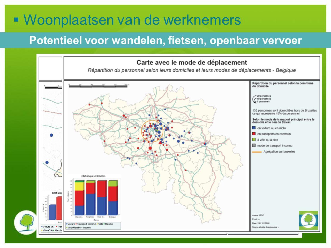Potentieel voor wandelen, fietsen, openbaar vervoer