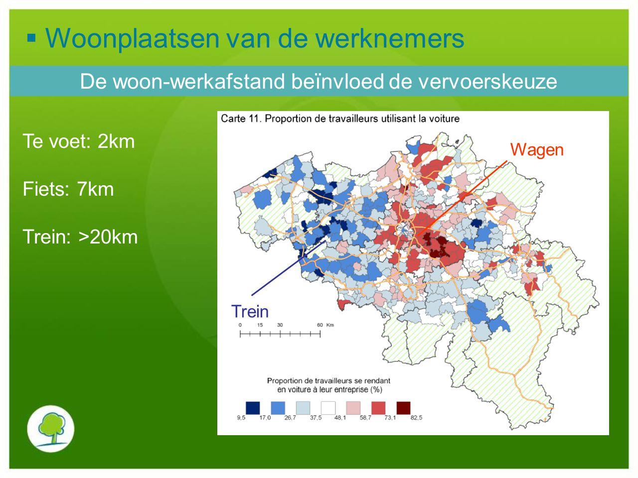 De woon-werkafstand beïnvloed de vervoerskeuze