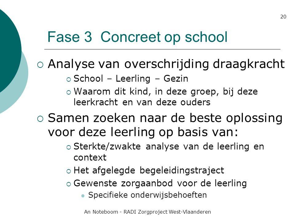 Fase 3 Concreet op school