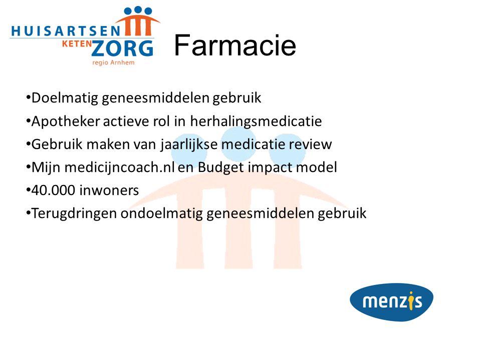 Farmacie Doelmatig geneesmiddelen gebruik