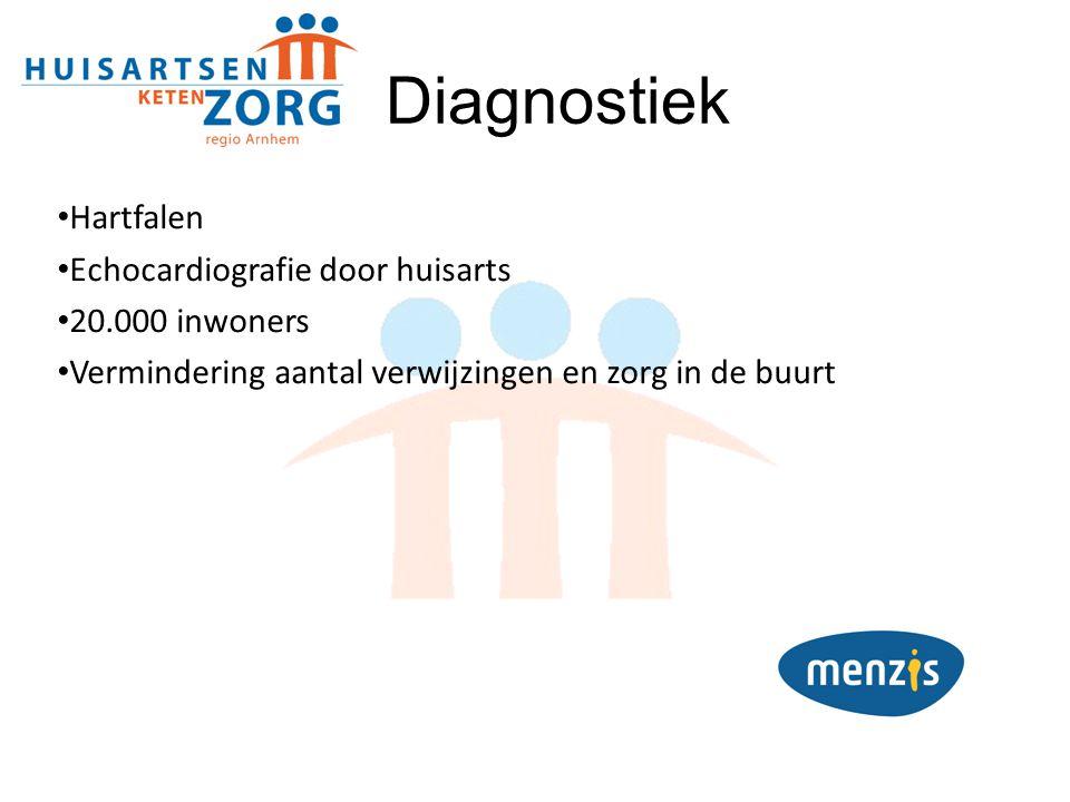 Diagnostiek Hartfalen Echocardiografie door huisarts 20.000 inwoners