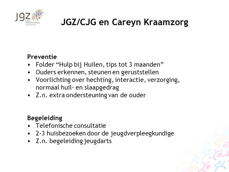 JGZ/CJG en Careyn Kraamzorg