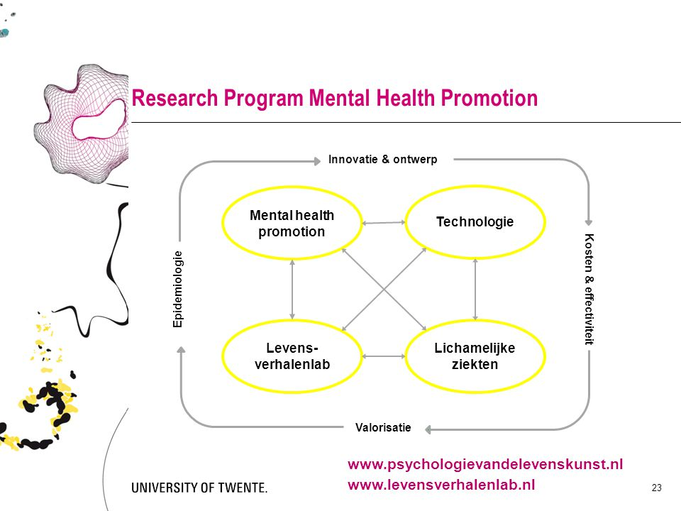 Research Program Mental Health Promotion