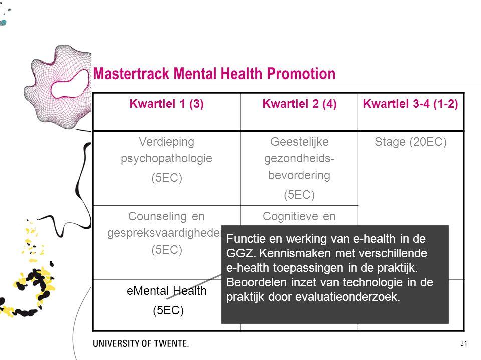 Mastertrack Mental Health Promotion