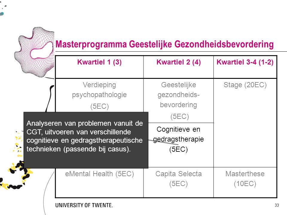 Masterprogramma Geestelijke Gezondheidsbevordering