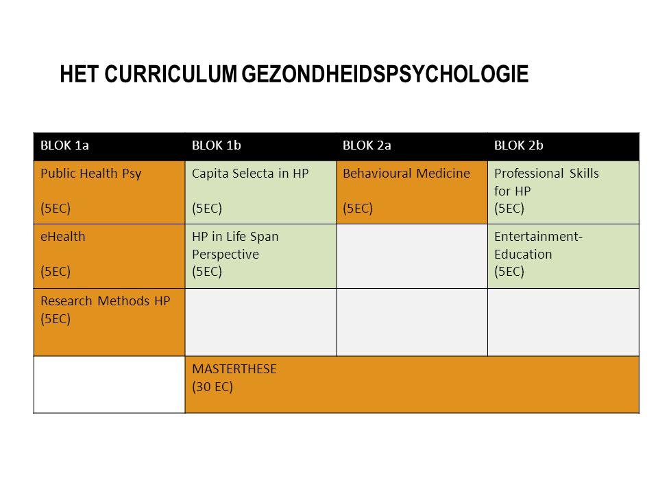 Het curriculum GezondheidsPsychologie