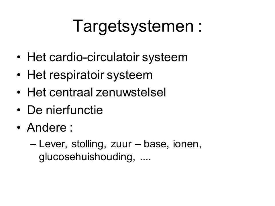 Targetsystemen : Het cardio-circulatoir systeem