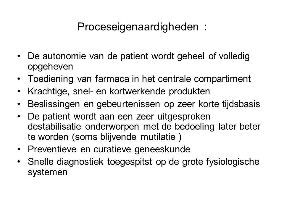 Proceseigenaardigheden :