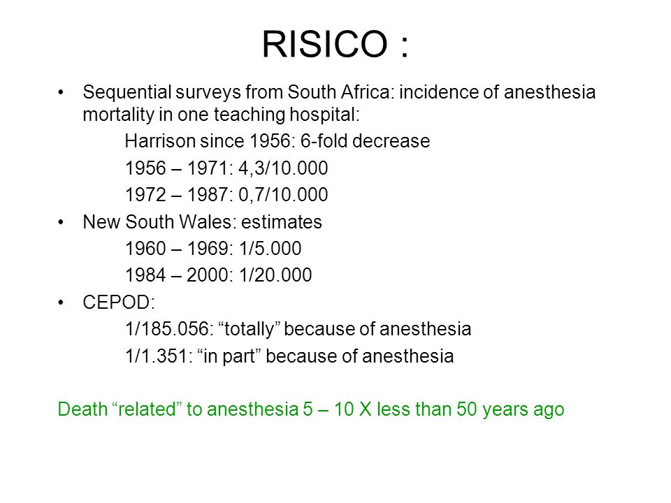 RISICO : Sequential surveys from South Africa: incidence of anesthesia mortality in one teaching hospital: