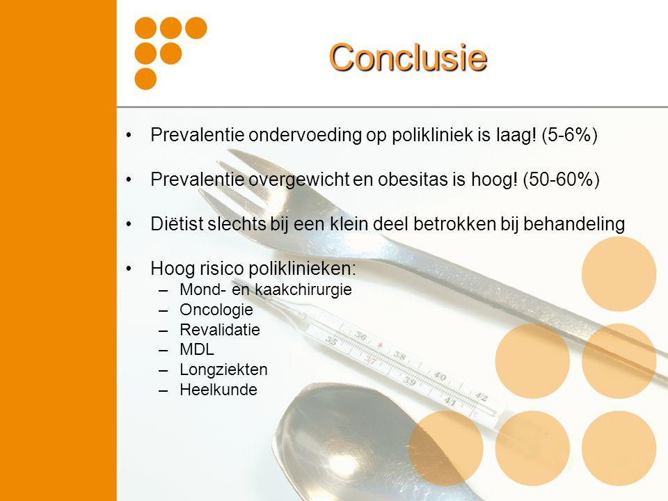 Conclusie Prevalentie ondervoeding op polikliniek is laag! (5-6%)