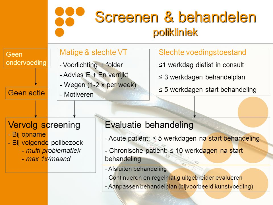 Screenen & behandelen polikliniek