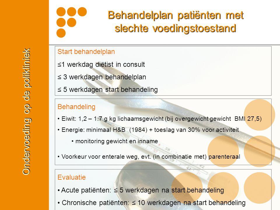 Behandelplan patiënten met slechte voedingstoestand