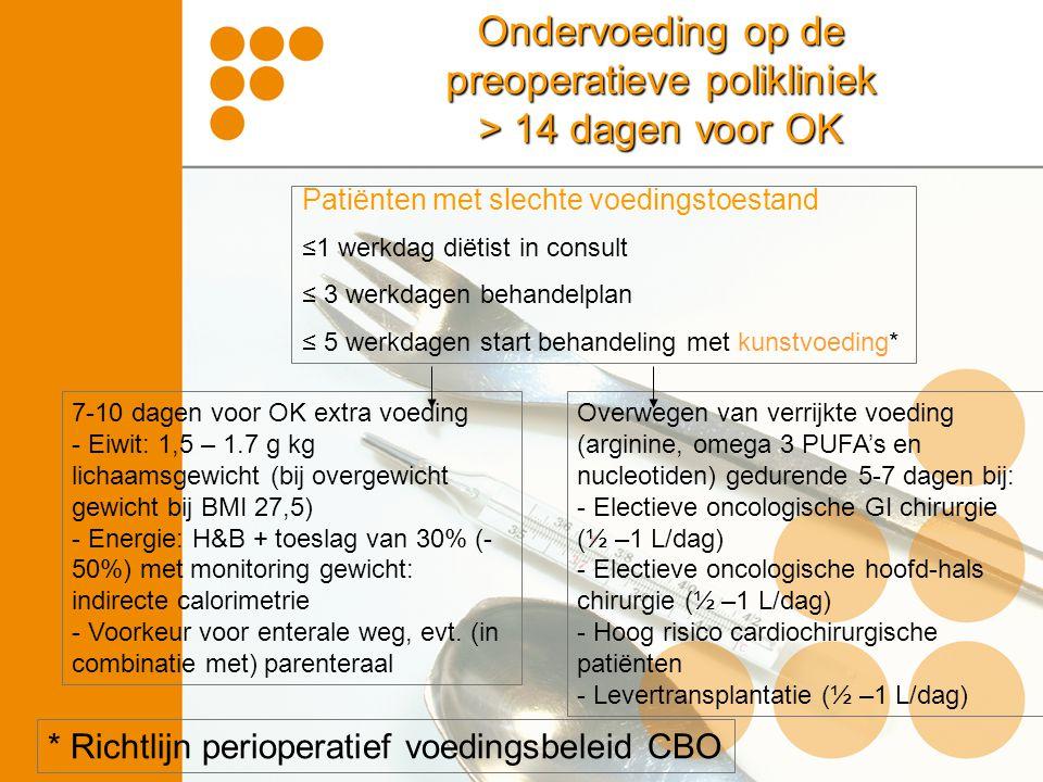 Ondervoeding op de preoperatieve polikliniek > 14 dagen voor OK