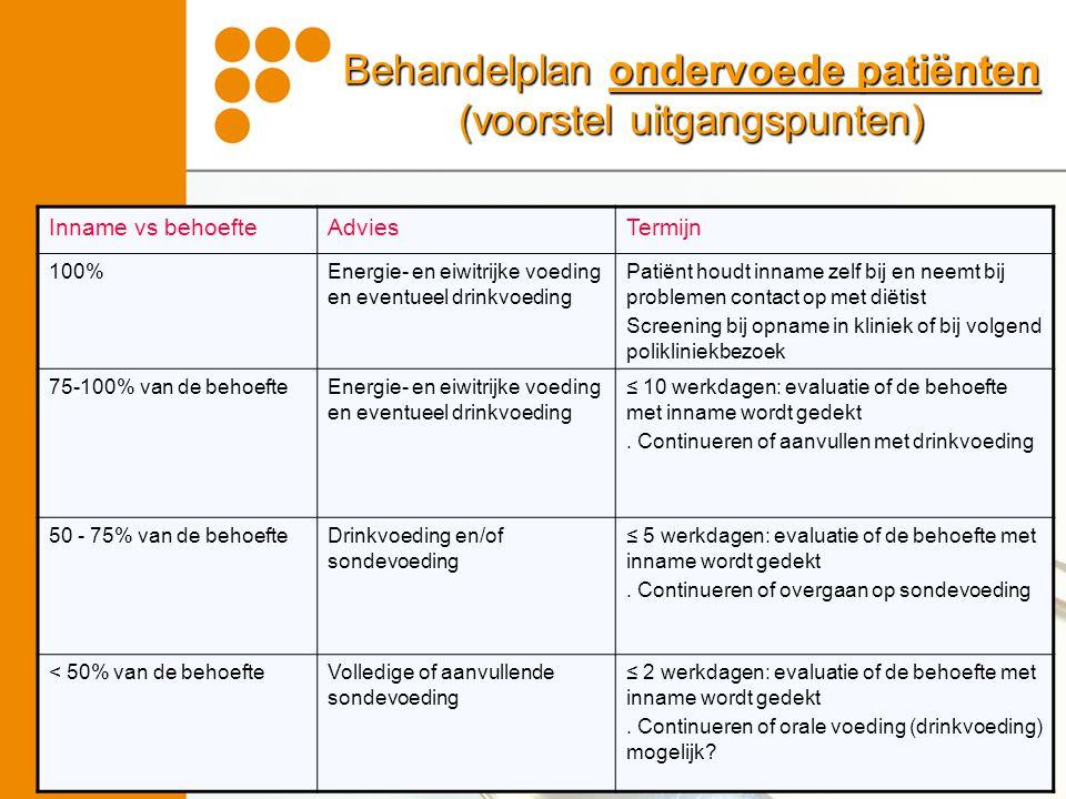 Behandelplan ondervoede patiënten (voorstel uitgangspunten)