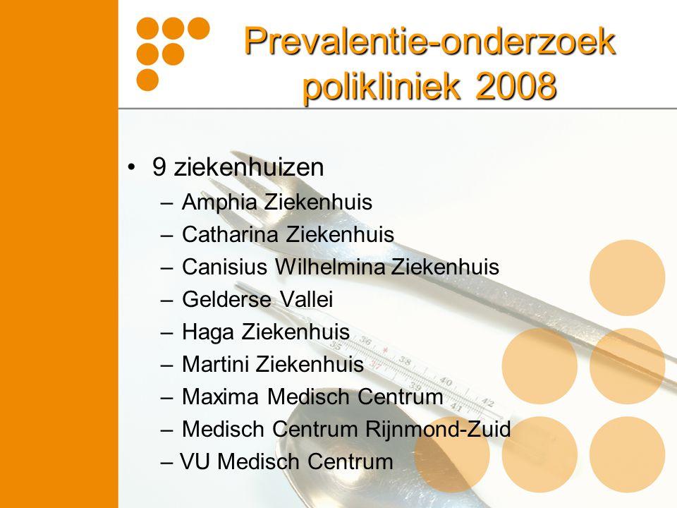 Prevalentie-onderzoek polikliniek 2008
