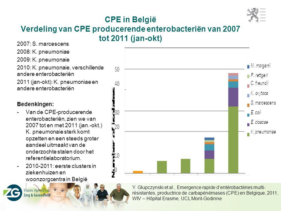 CPE in België Verdeling van CPE producerende enterobacteriën van 2007 tot 2011 (jan-okt)