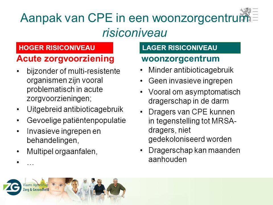 Aanpak van CPE in een woonzorgcentrum risiconiveau