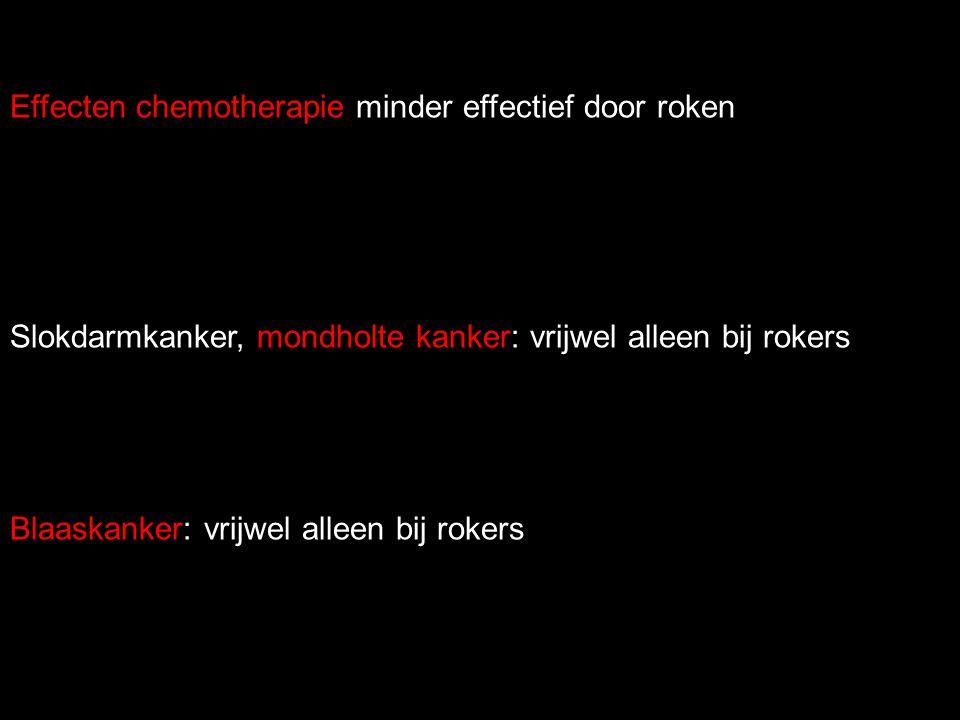 Effecten chemotherapie minder effectief door roken