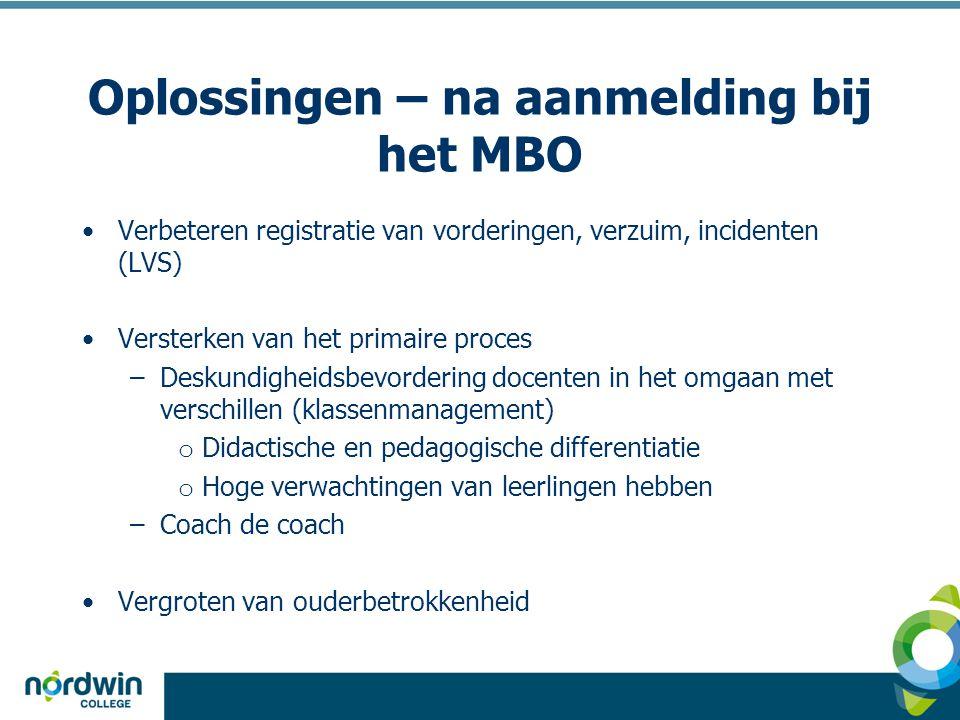 Oplossingen – na aanmelding bij het MBO