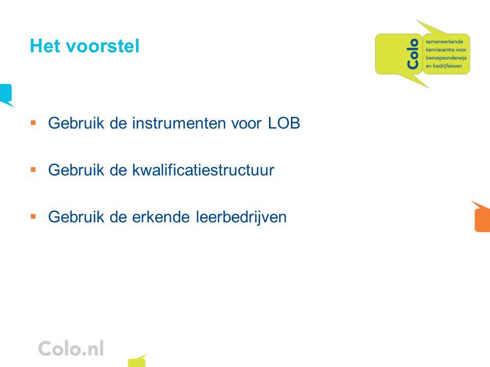 Het voorstel Gebruik de instrumenten voor LOB