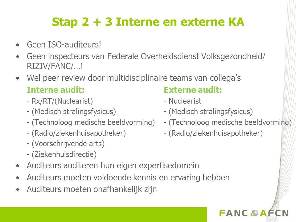 Stap 2 + 3 Interne en externe KA