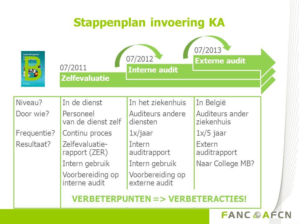 Stappenplan invoering KA VERBETERPUNTEN => VERBETERACTIES!