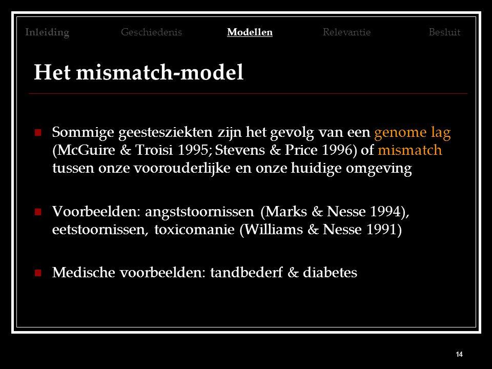Inleiding Geschiedenis Modellen Relevantie Besluit