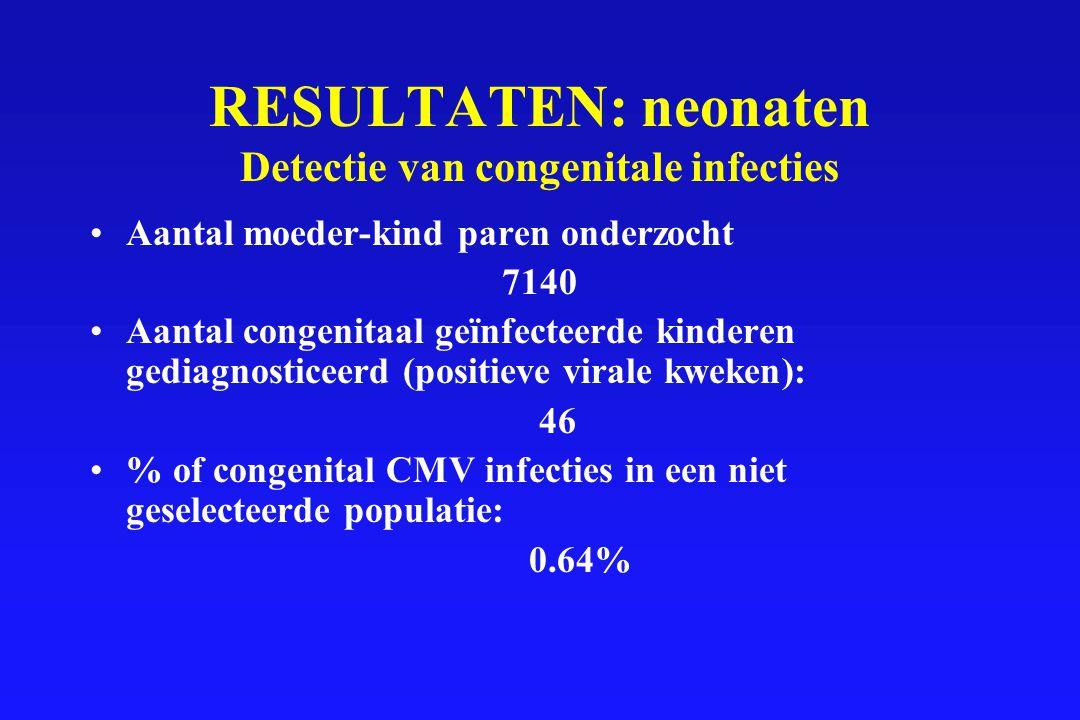 RESULTATEN: neonaten Detectie van congenitale infecties
