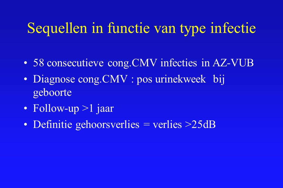 Sequellen in functie van type infectie