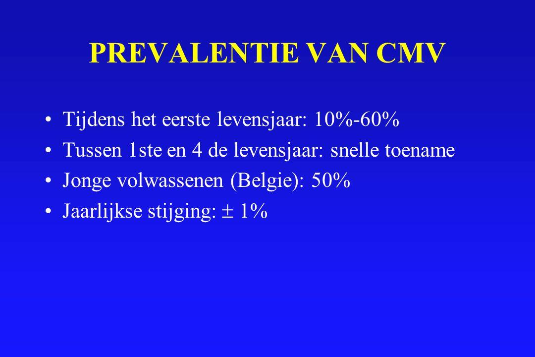 PREVALENTIE VAN CMV Tijdens het eerste levensjaar: 10%-60%