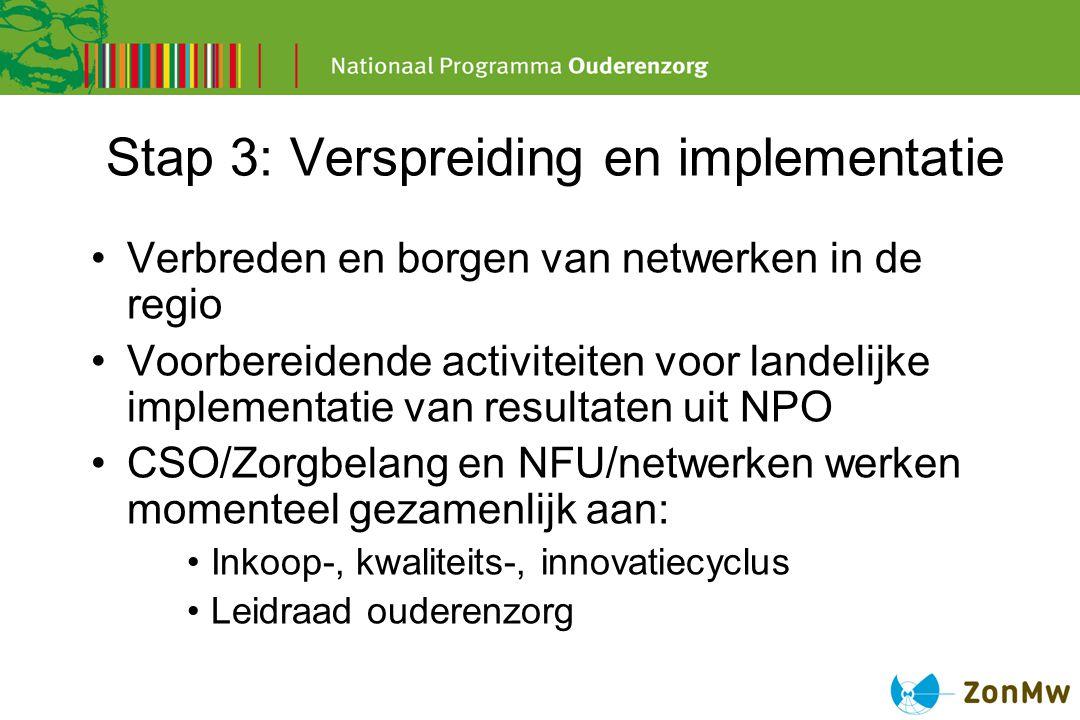 Stap 3: Verspreiding en implementatie