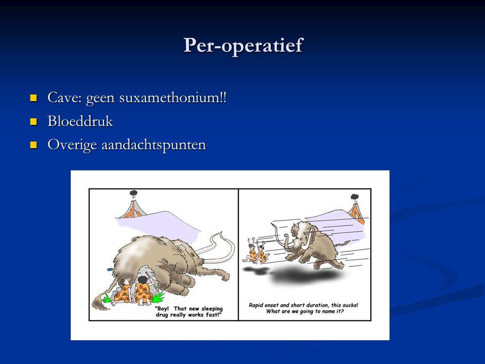 Per-operatief Cave: geen suxamethonium!! Bloeddruk
