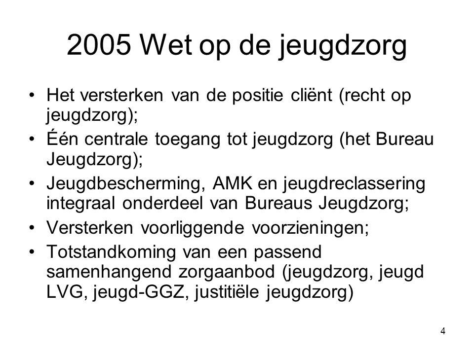 2005 Wet op de jeugdzorg Het versterken van de positie cliënt (recht op jeugdzorg); Één centrale toegang tot jeugdzorg (het Bureau Jeugdzorg);