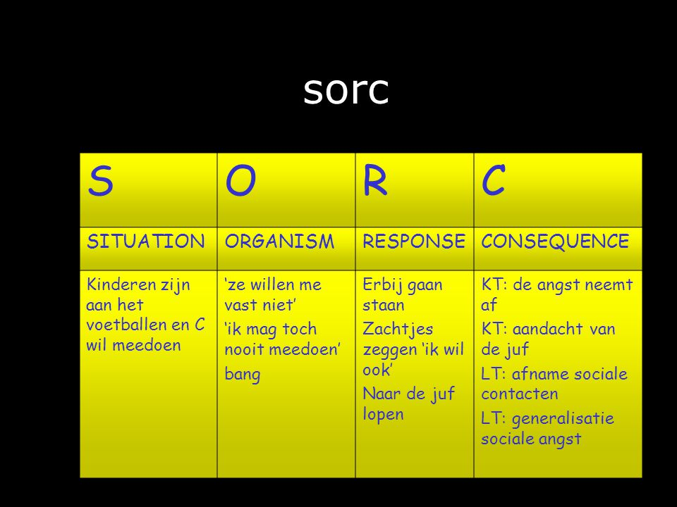 sorc S O R C SITUATION ORGANISM RESPONSE CONSEQUENCE