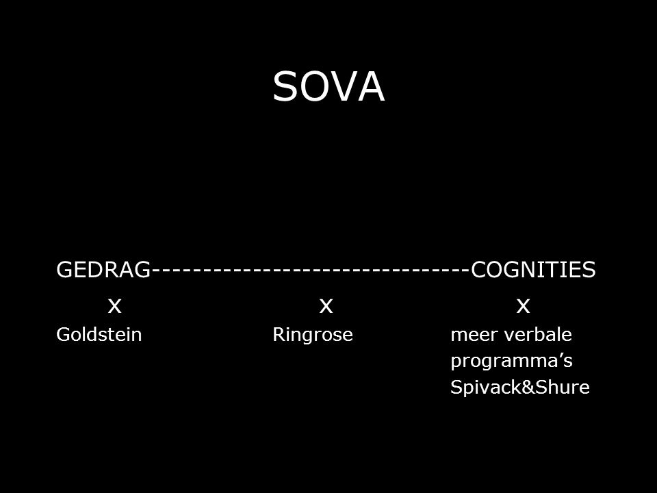 SOVA x x x GEDRAG--------------------------------COGNITIES