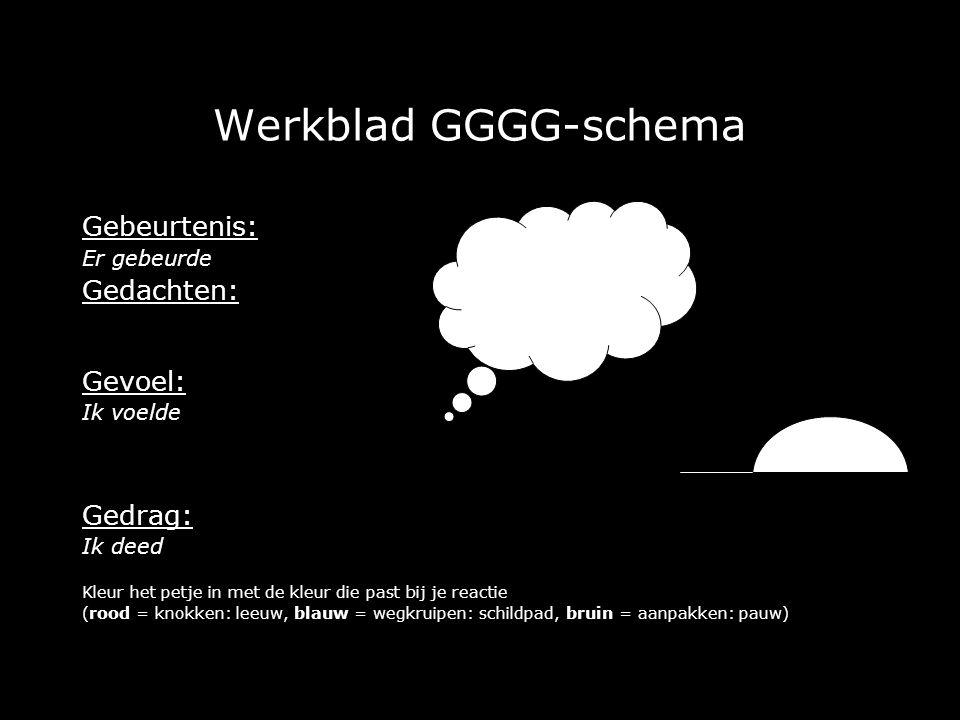 Werkblad GGGG-schema Gebeurtenis: Gedachten: Gevoel: Gedrag: