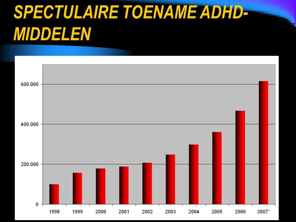 SPECTULAIRE TOENAME ADHD-MIDDELEN