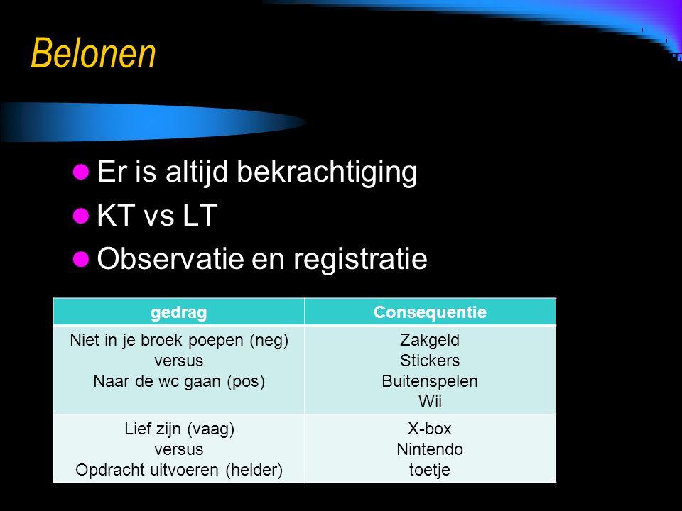 Belonen Er is altijd bekrachtiging KT vs LT Observatie en registratie
