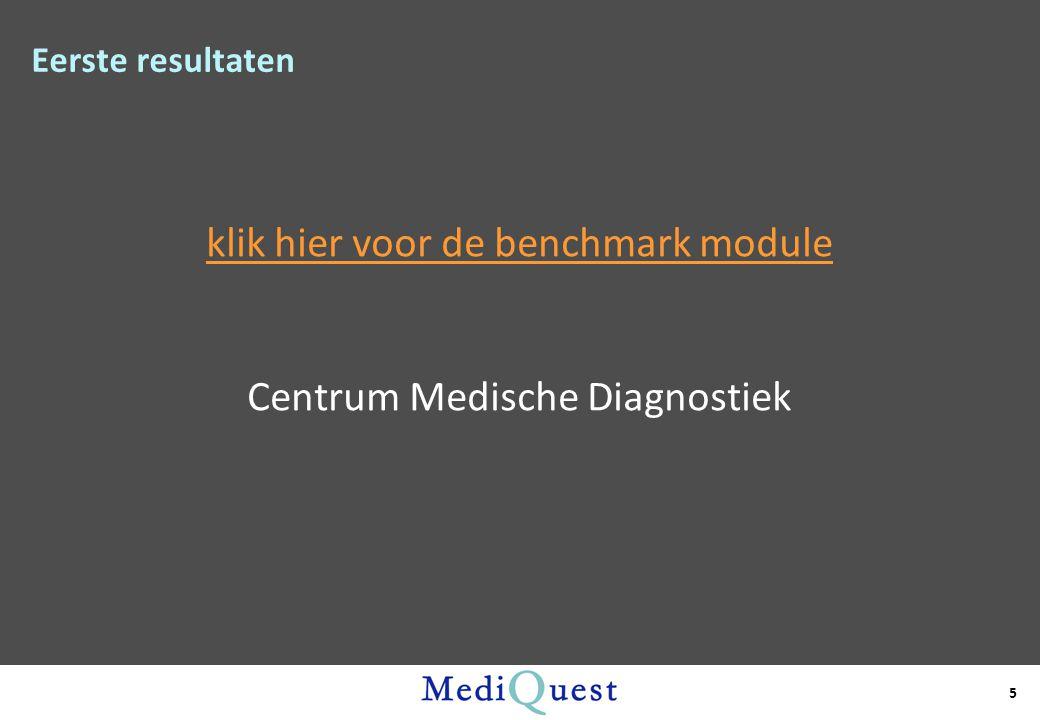 kiesBeter.nl Resultaten van meting 2010/2011 (MediQuest & Markteffect*) ATAL* Starlet DC LabNoord.