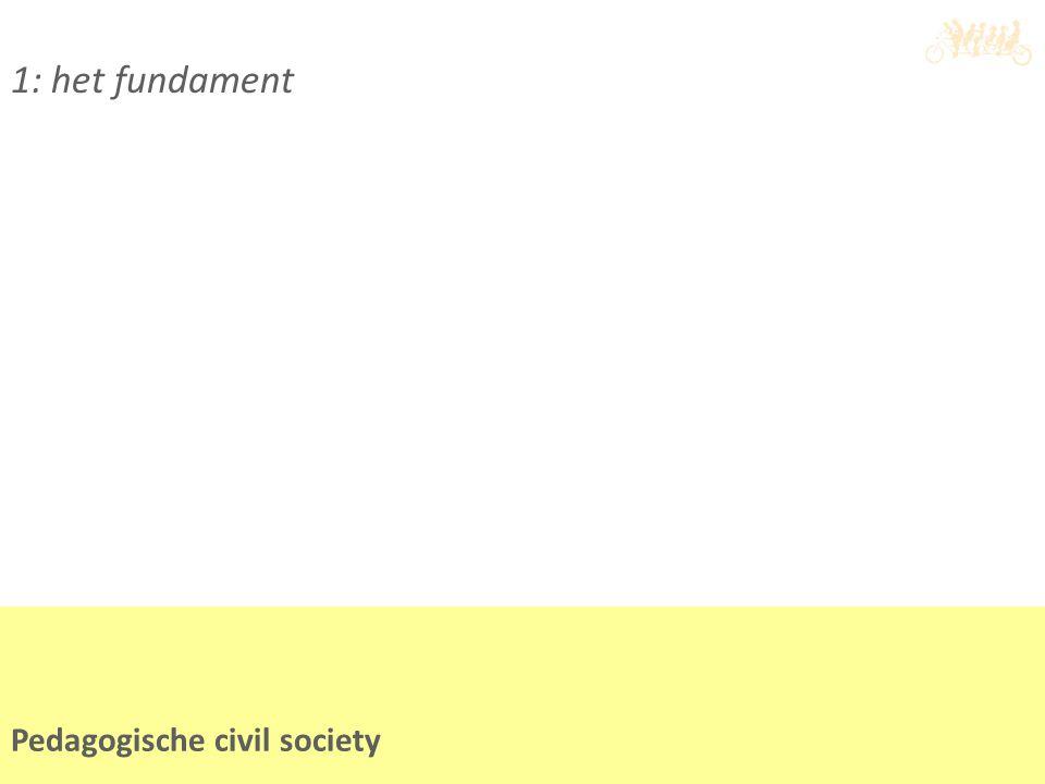 1: het fundament Pedagogische civil society