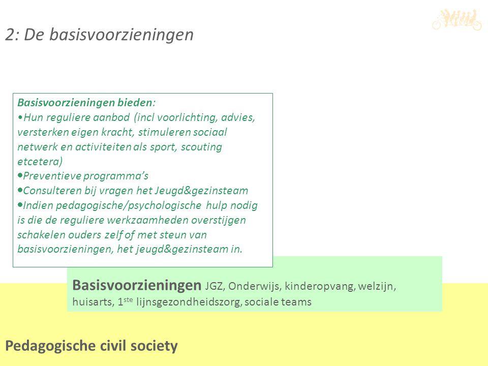 2: De basisvoorzieningen