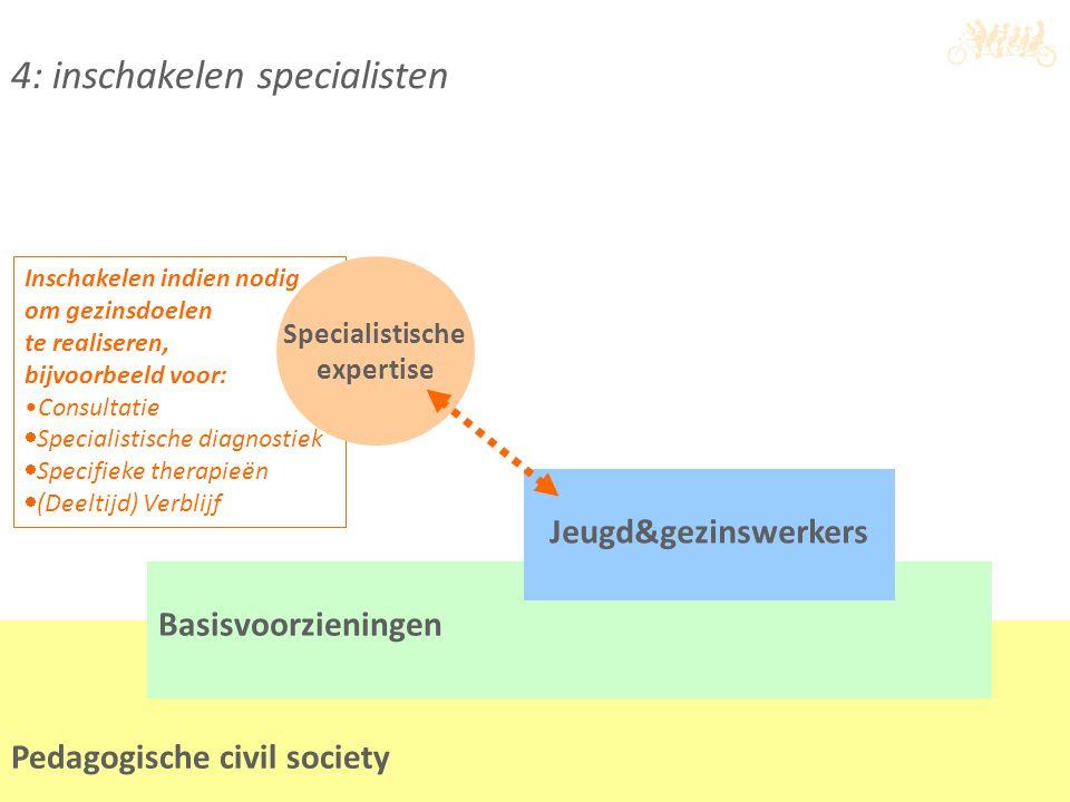4: inschakelen specialisten