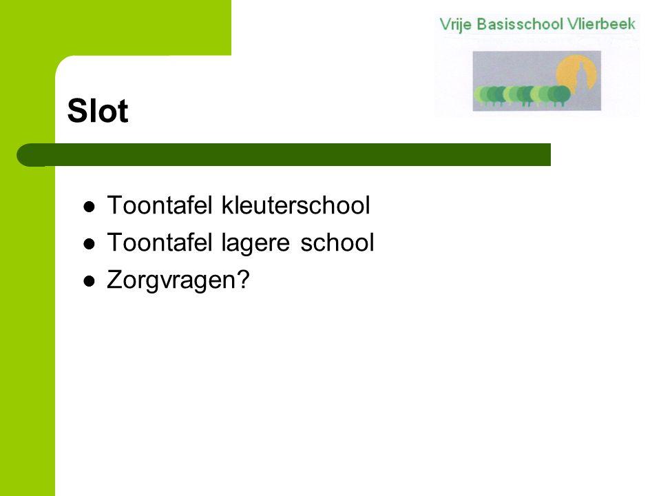 Slot Toontafel kleuterschool Toontafel lagere school Zorgvragen