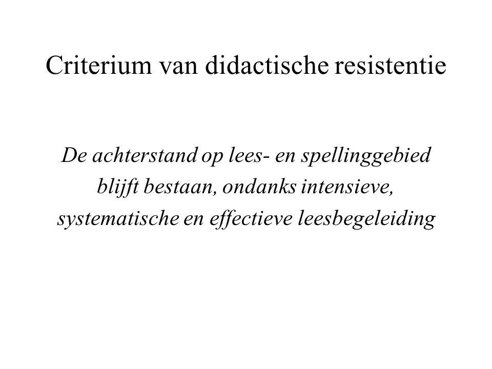 Criterium van didactische resistentie