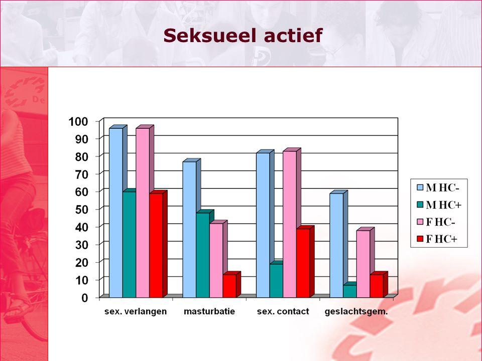 Seksueel actief HC-: in onderzoek alle jong volwassenen hadden zin in seksueel contact 2/3 seksleven belangrijk.