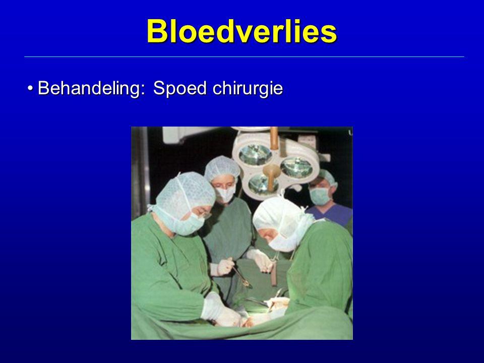 Bloedverlies Behandeling: Spoed chirurgie