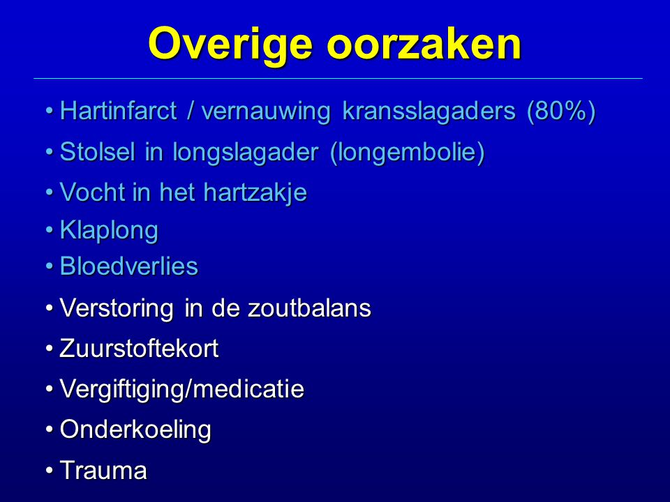 Overige oorzaken Hartinfarct / vernauwing kransslagaders (80%)