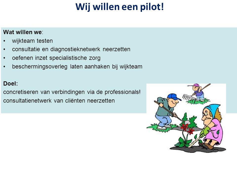 Wij willen een pilot! Wat willen we: wijkteam testen