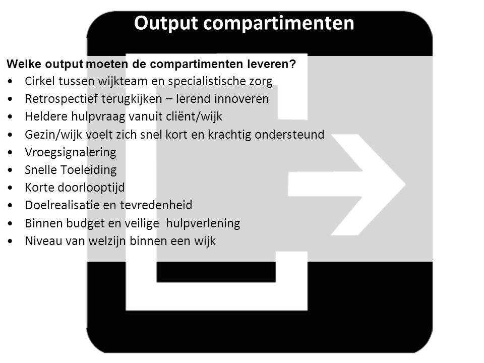 Output compartimenten