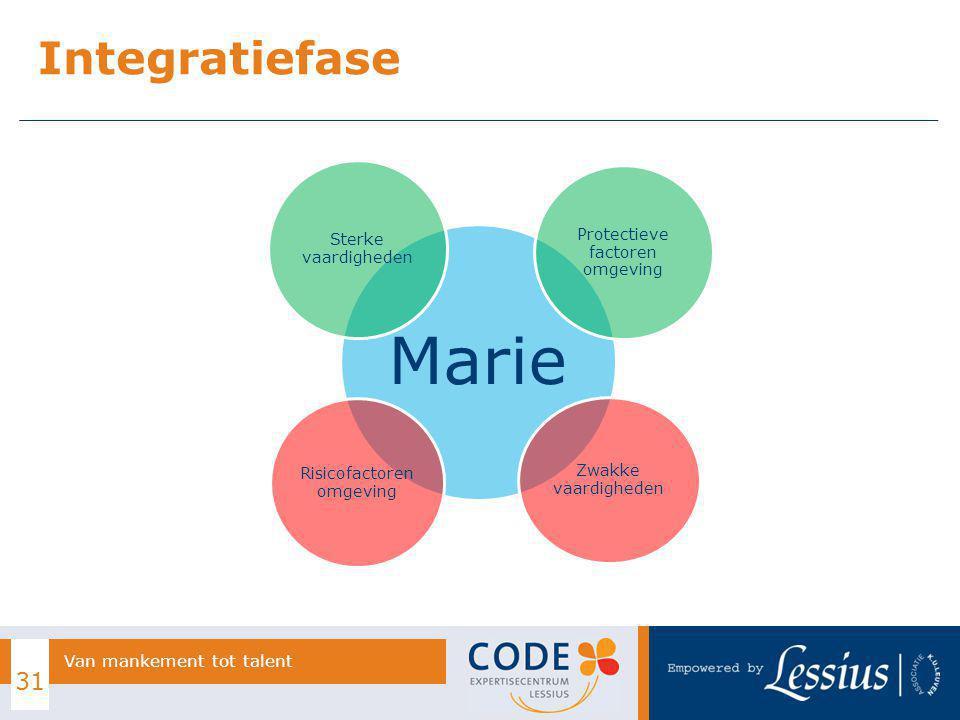 Integratiefase Van mankement tot talent Sterke vaardigheden